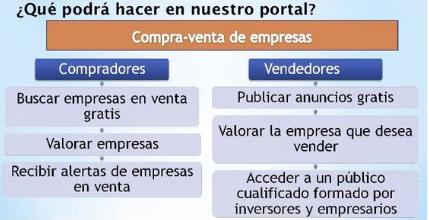 presentación de negocio justo uruguay